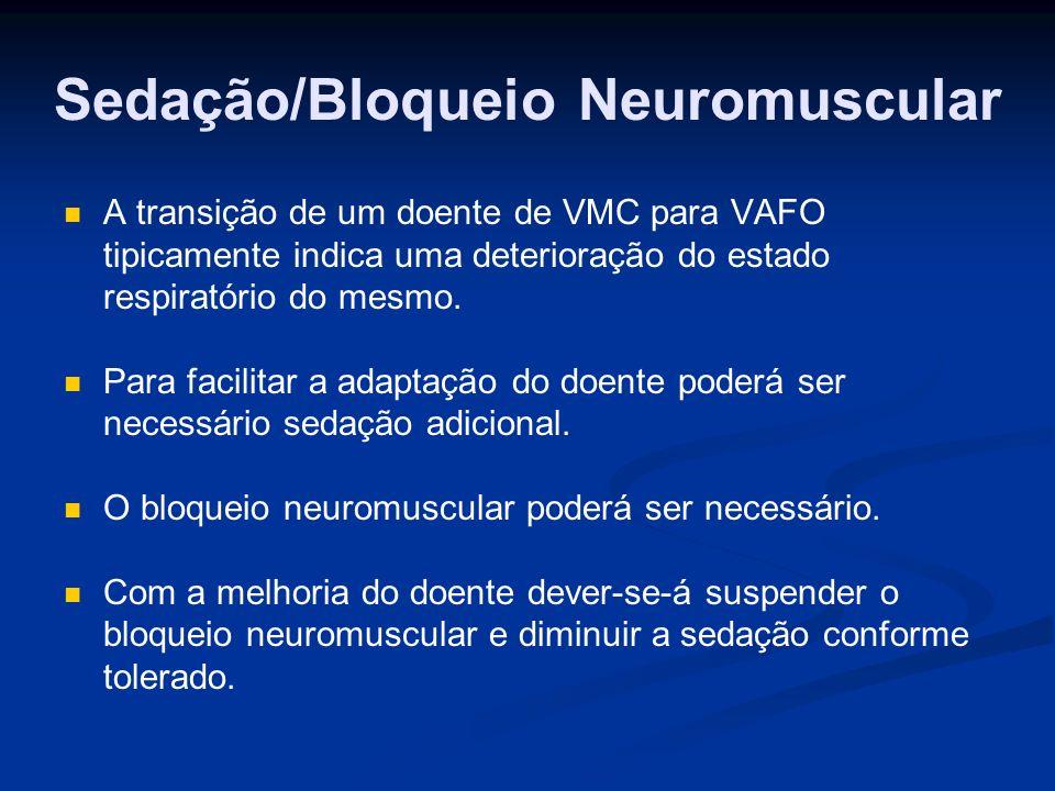 Sedação/Bloqueio Neuromuscular A transição de um doente de VMC para VAFO tipicamente indica uma deterioração do estado respiratório do mesmo.