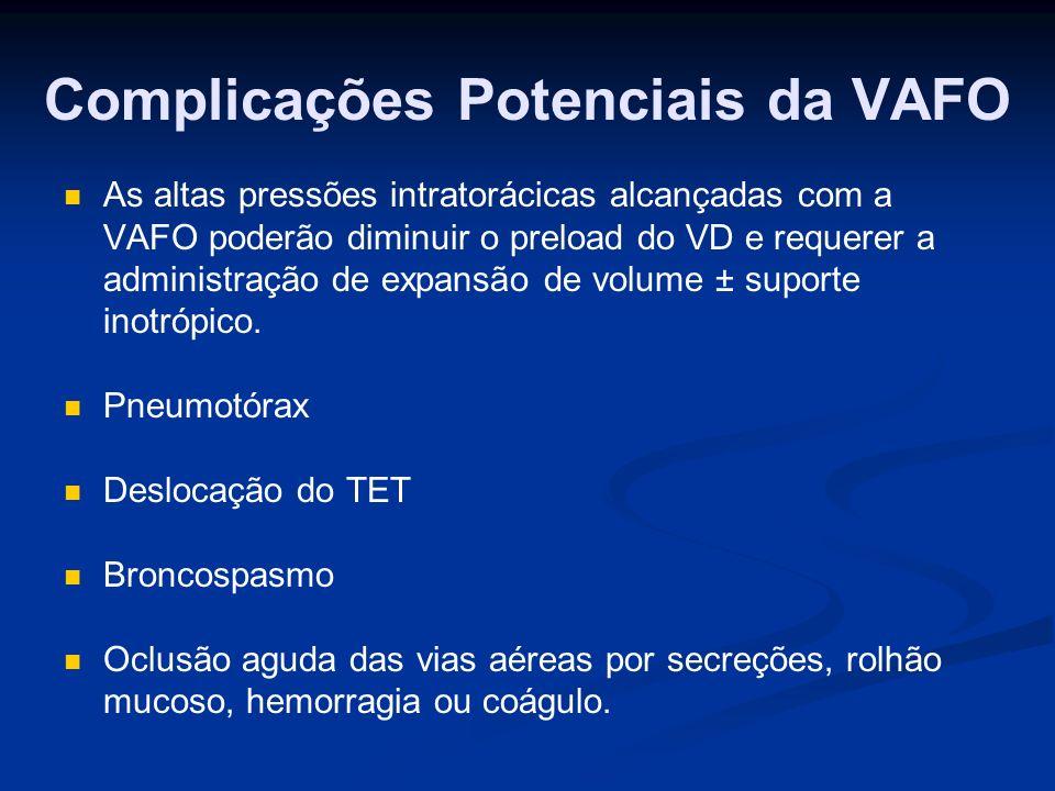 Complicações Potenciais da VAFO As altas pressões intratorácicas alcançadas com a VAFO poderão diminuir o preload do VD e requerer a administração de expansão de volume ± suporte inotrópico.