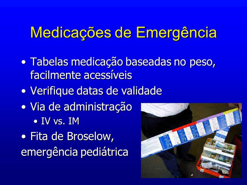 Medicações de Emergência Tabelas medicação baseadas no peso, facilmente acessíveisTabelas medicação baseadas no peso, facilmente acessíveis Verifique