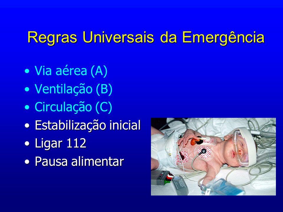 Regras Universais da Emergência Via aérea (A) Ventilação (B) Circulação (C) Estabilização inicialEstabilização inicial Ligar 112Ligar 112 Pausa alimen