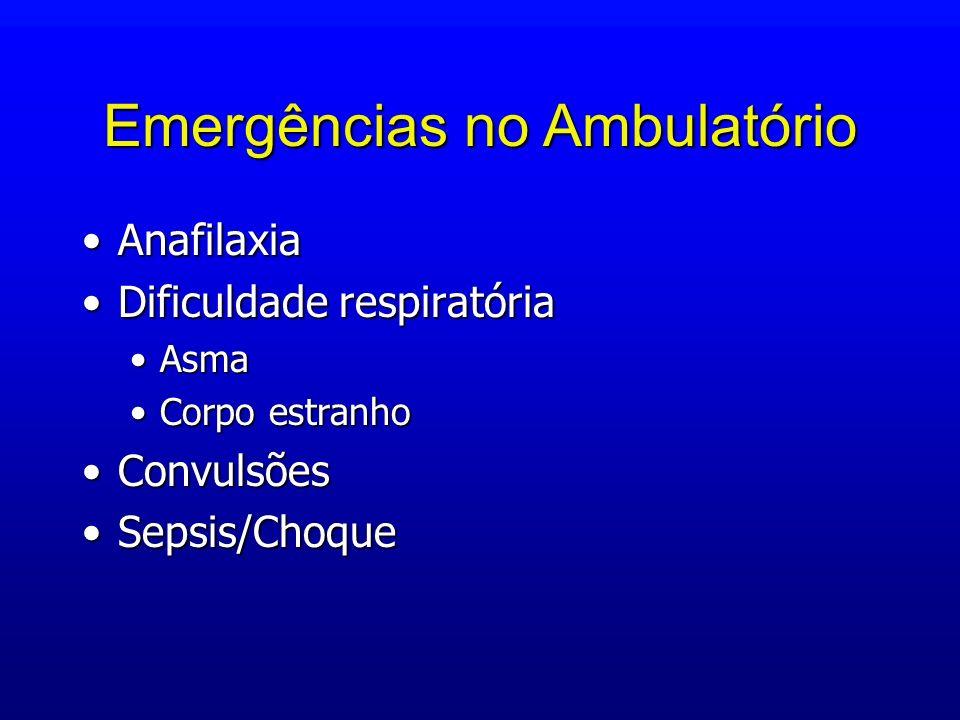 Emergências no Ambulatório AnafilaxiaAnafilaxia Dificuldade respiratóriaDificuldade respiratória AsmaAsma Corpo estranhoCorpo estranho ConvulsõesConvu