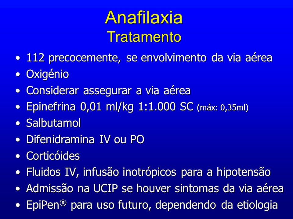Anafilaxia Tratamento 112 precocemente, se envolvimento da via aérea112 precocemente, se envolvimento da via aérea OxigénioOxigénio Considerar assegur
