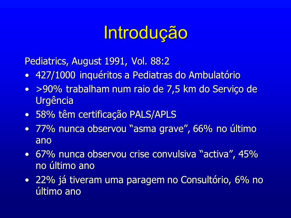 Introdução Pediatrics, August 1991, Vol. 88:2 427/1000 inquéritos a Pediatras do Ambulatório427/1000 inquéritos a Pediatras do Ambulatório >90% trabal