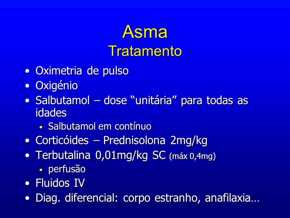 Asma Tratamento Oximetria de pulsoOximetria de pulso OxigénioOxigénio Salbutamol – dose unitária para todas as idadesSalbutamol – dose unitária para t