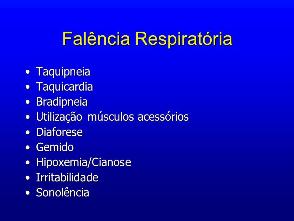 Falência Respiratória TaquipneiaTaquipneia TaquicardiaTaquicardia BradipneiaBradipneia Utilização músculos acessóriosUtilização músculos acessórios Di