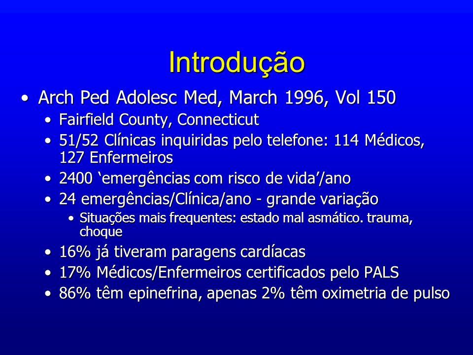 Introdução Arch Ped Adolesc Med, March 1996, Vol 150Arch Ped Adolesc Med, March 1996, Vol 150 Fairfield County, ConnecticutFairfield County, Connectic