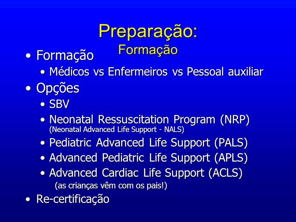 Preparação: Formação FormaçãoFormação Médicos vs Enfermeiros vs Pessoal auxiliarMédicos vs Enfermeiros vs Pessoal auxiliar OpçõesOpções SBVSBV Neonata