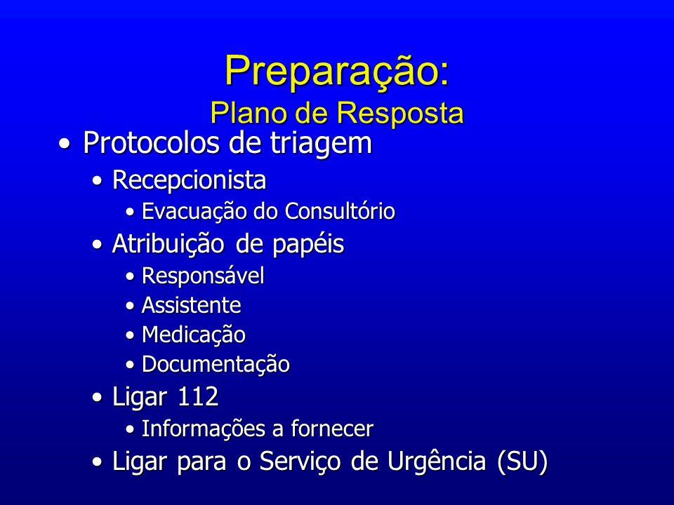Preparação: Plano de Resposta Protocolos de triagemProtocolos de triagem RecepcionistaRecepcionista Evacuação do ConsultórioEvacuação do Consultório A
