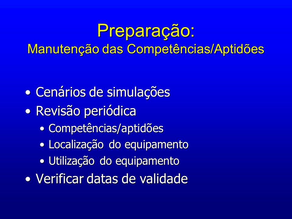 Preparação: Manutenção das Competências/Aptidões Cenários de simulaçõesCenários de simulações Revisão periódicaRevisão periódica Competências/aptidões