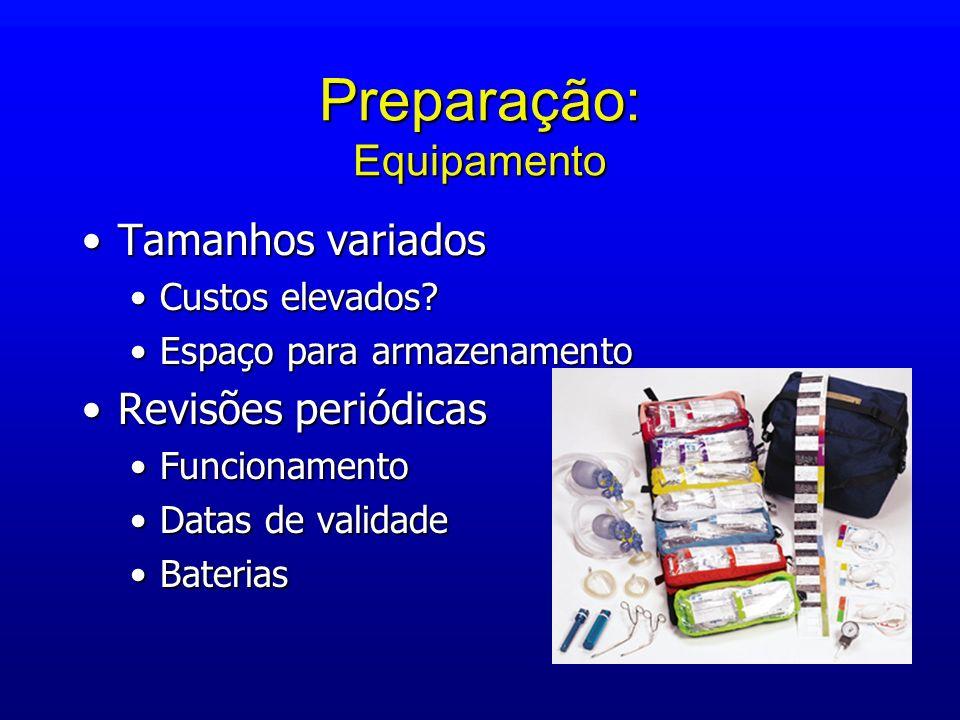 Preparação: Equipamento Tamanhos variadosTamanhos variados Custos elevados?Custos elevados? Espaço para armazenamentoEspaço para armazenamento Revisõe