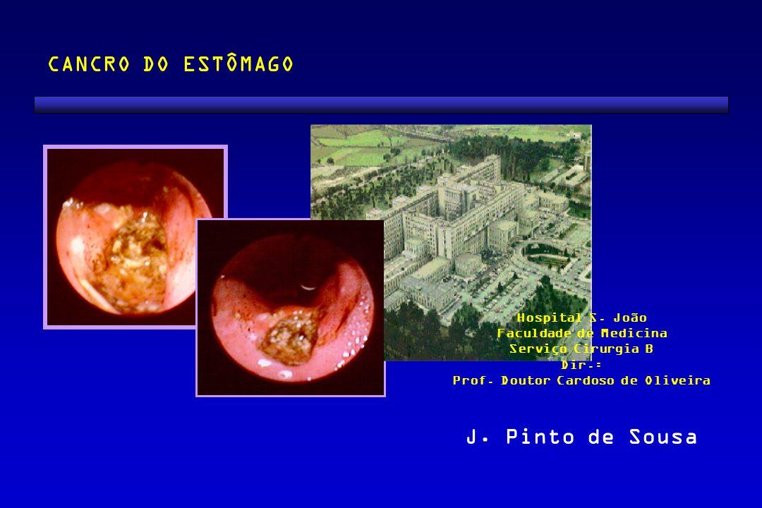 Carcinoma gástrico Indicações para ressecção paliativa: Obstrução Hemorragia Dor intratável