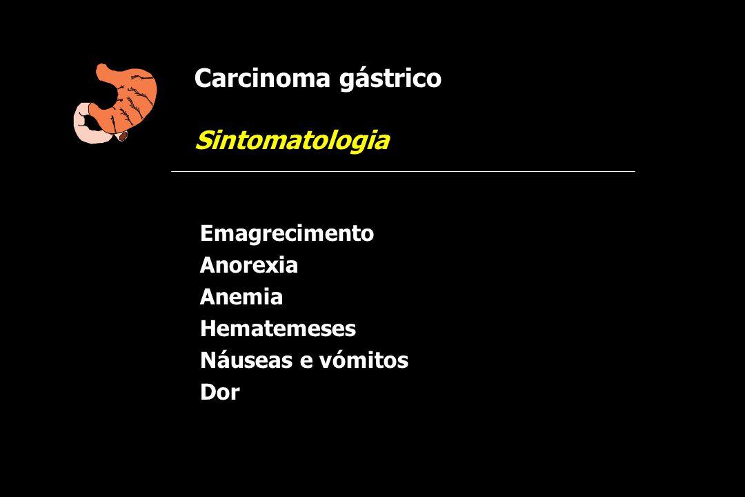 Carcinoma gástrico Sintomatologia Emagrecimento Anorexia Anemia Hematemeses Náuseas e vómitos Dor