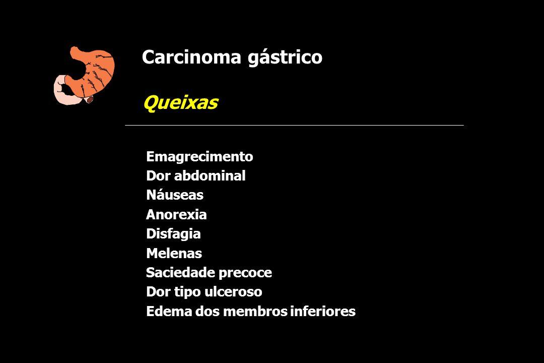 Carcinoma gástrico Queixas Emagrecimento Dor abdominal Náuseas Anorexia Disfagia Melenas Saciedade precoce Dor tipo ulceroso Edema dos membros inferio