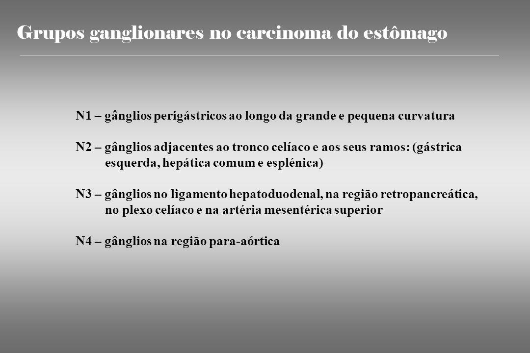 Grupos ganglionares no carcinoma do estômago N1 – gânglios perigástricos ao longo da grande e pequena curvatura N2 – gânglios adjacentes ao tronco cel