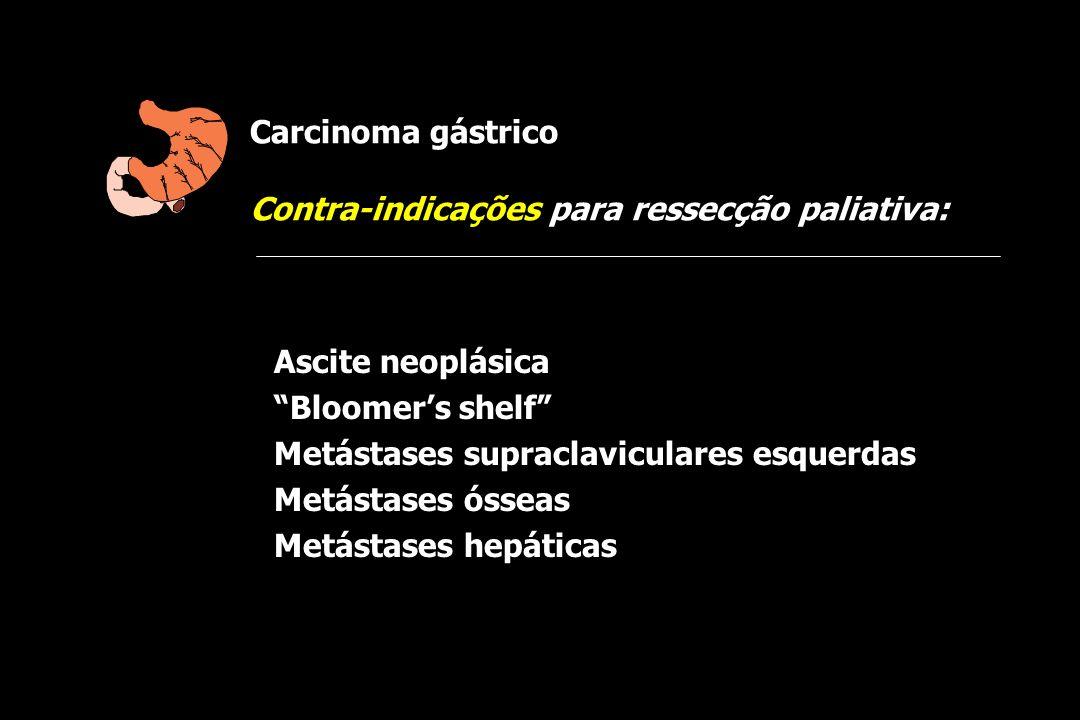 Carcinoma gástrico Contra-indicações para ressecção paliativa: Ascite neoplásica Bloomers shelf Metástases supraclaviculares esquerdas Metástases ósse