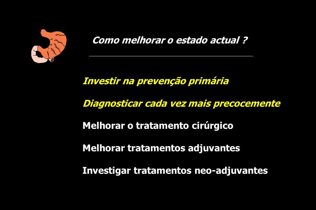 Como melhorar o estado actual ? Investir na prevenção primária Diagnosticar cada vez mais precocemente Melhorar o tratamento cirúrgico Melhorar tratam