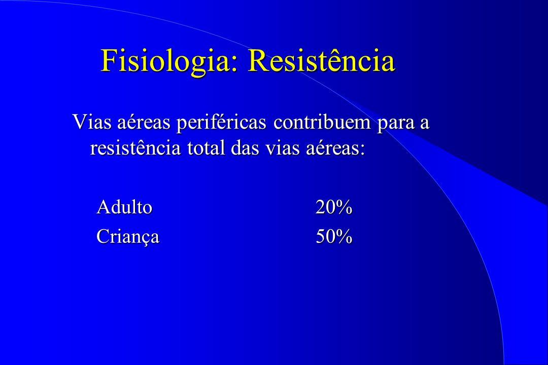 Fisiologia: Resistência Vias aéreas periféricas contribuem para a resistência total das vias aéreas: Adulto20% Criança50%