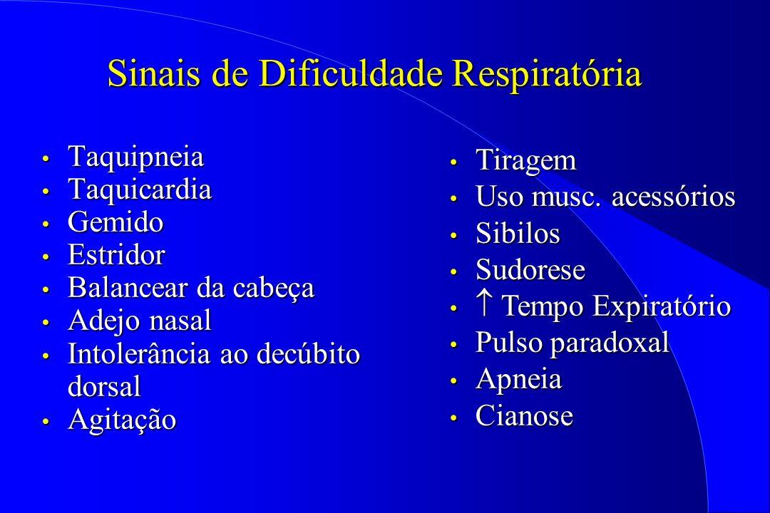 Sinais de Dificuldade Respiratória Taquipneia Taquipneia Taquicardia Taquicardia Gemido Gemido Estridor Estridor Balancear da cabeça Balancear da cabe