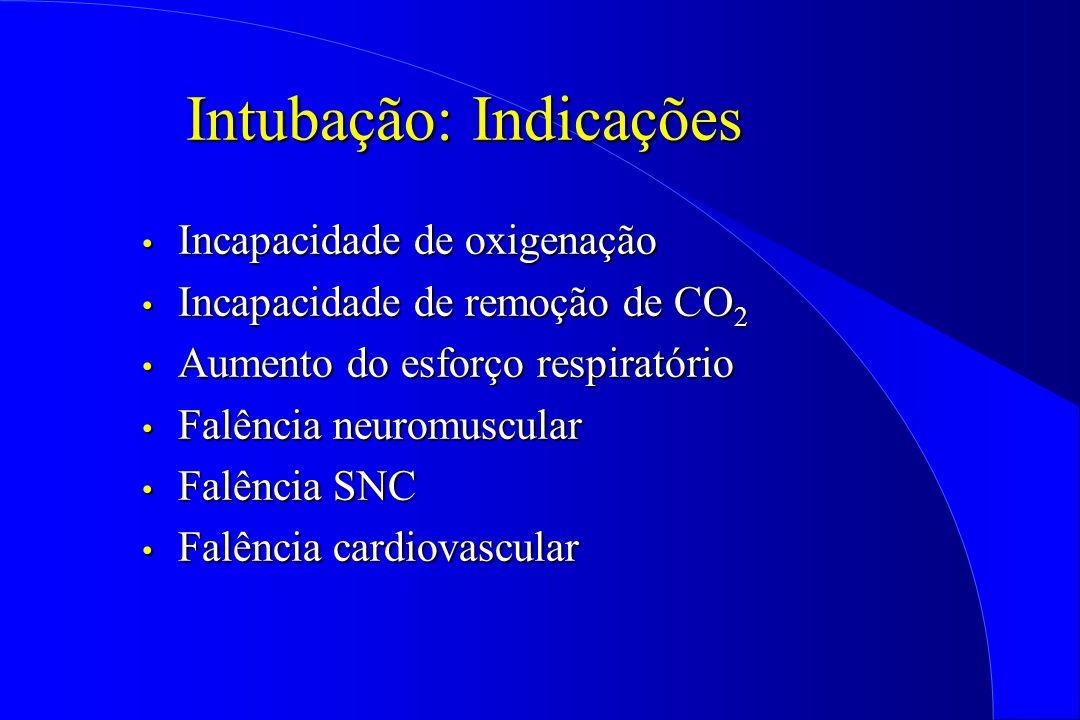 Intubação: Indicações Incapacidade de oxigenação Incapacidade de oxigenação Incapacidade de remoção de CO 2 Incapacidade de remoção de CO 2 Aumento do