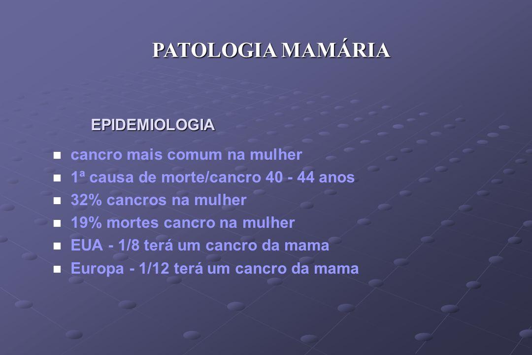 EPIDEMIOLOGIA n n cancro mais comum na mulher n n 1ª causa de morte/cancro 40 - 44 anos n n 32% cancros na mulher n n 19% mortes cancro na mulher n n
