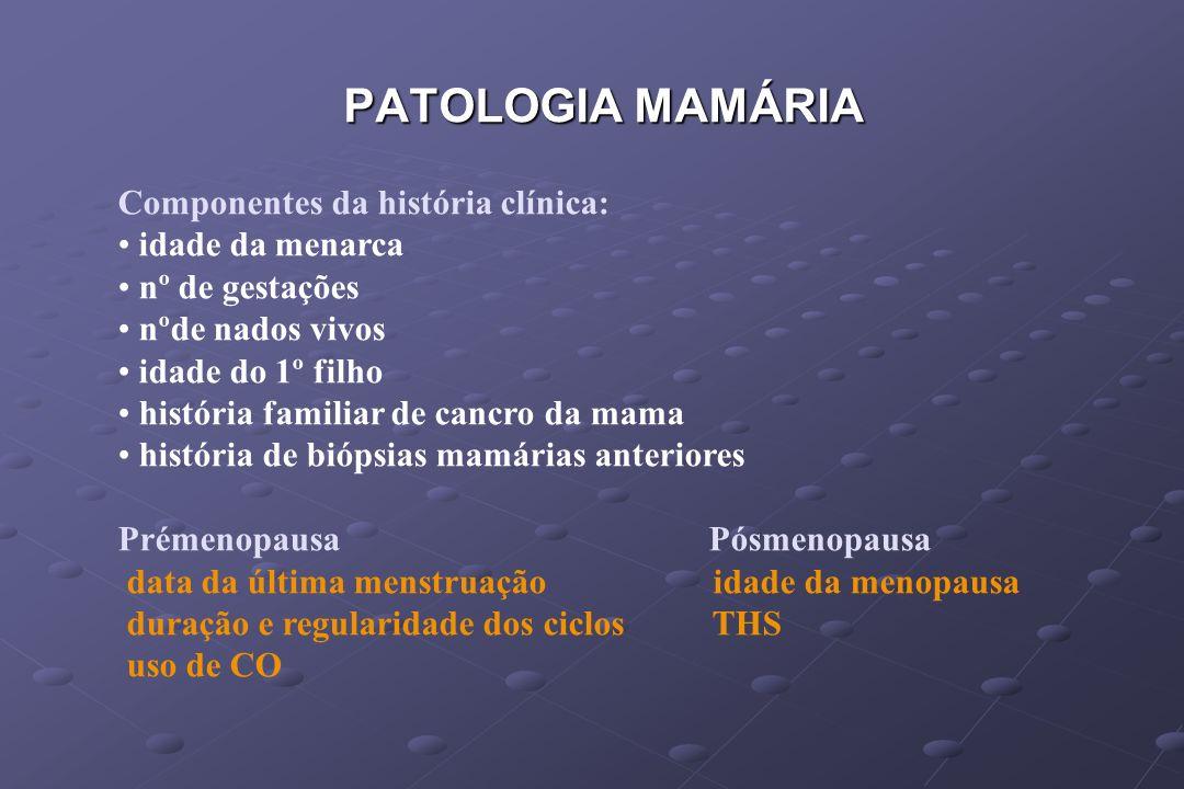 PATOLOGIA MAMÁRIA Componentes da história clínica: idade da menarca nº de gestações nºde nados vivos idade do 1º filho história familiar de cancro da