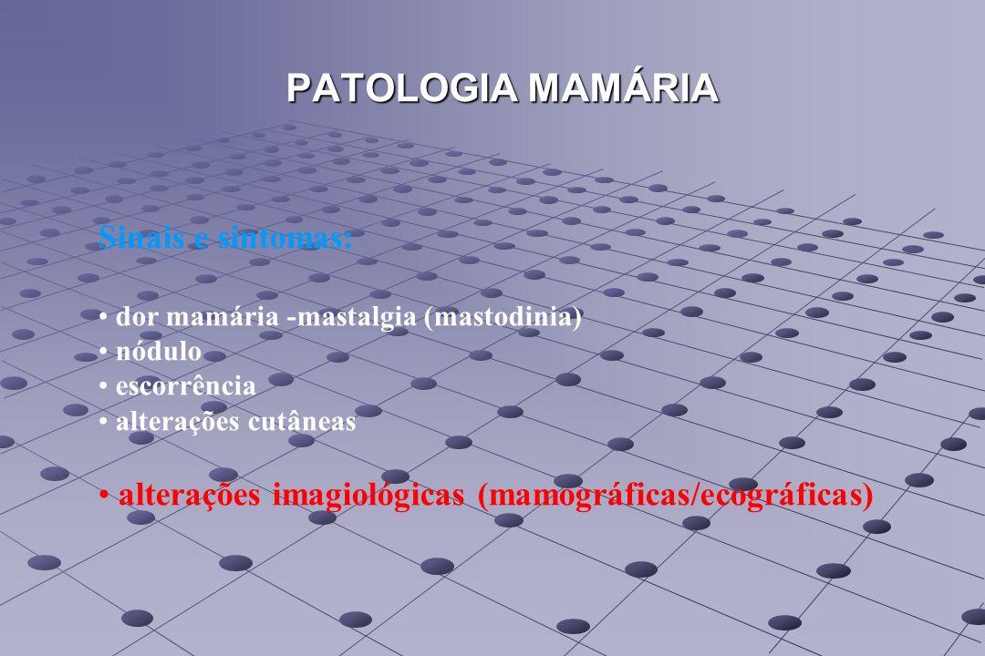 PATOLOGIA MAMÁRIA Sinais e sintomas: dor mamária -mastalgia (mastodinia) nódulo escorrência alterações cutâneas alterações imagiológicas (mamográficas