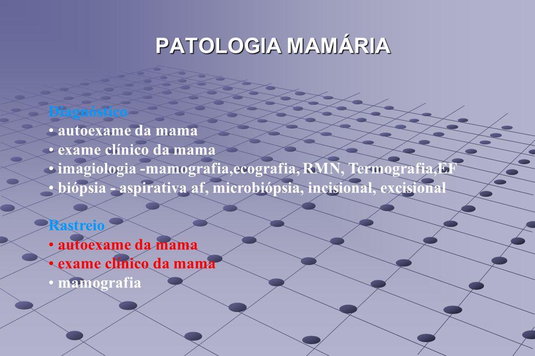 PATOLOGIA MAMÁRIA Diagnóstico autoexame da mama exame clínico da mama imagiologia -mamografia,ecografia, RMN, Termografia,EF biópsia - aspirativa af,