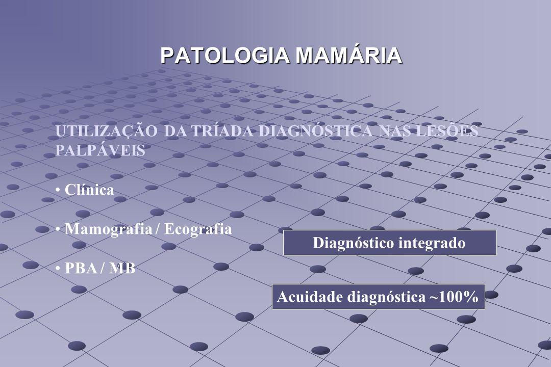 PATOLOGIA MAMÁRIA UTILIZAÇÃO DA TRÍADA DIAGNÓSTICA NAS LESÕES PALPÁVEIS Clínica Mamografia / Ecografia PBA / MB Acuidade diagnóstica ~100% Diagnóstico
