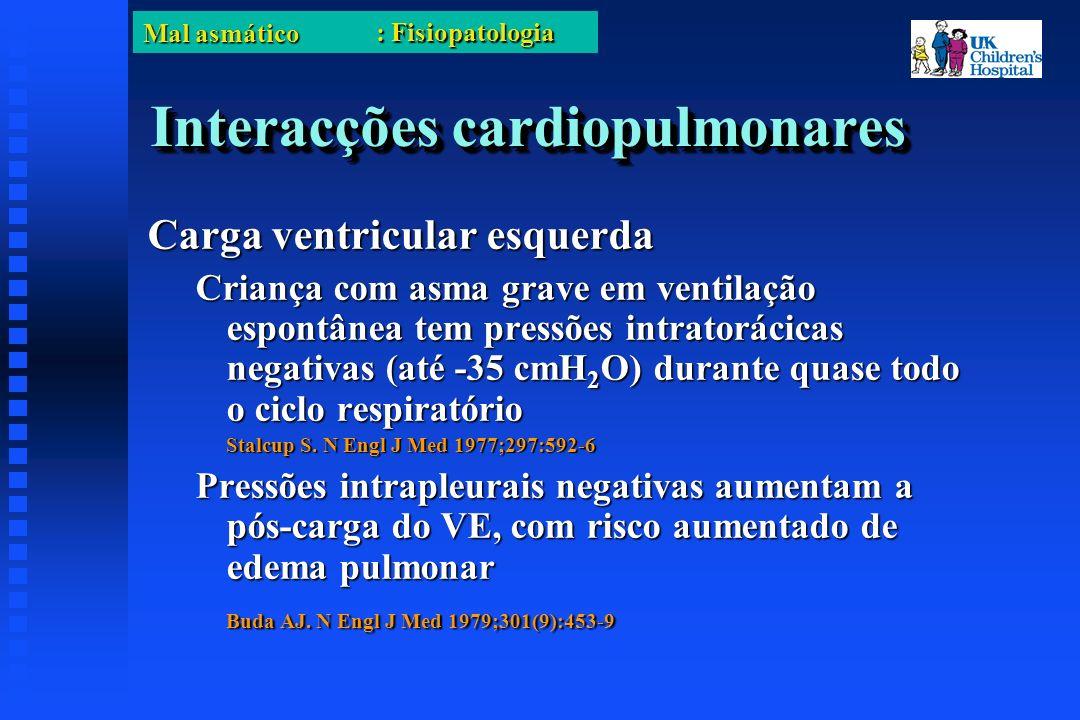 Mal asmático Interacções cardiopulmonares Carga ventricular esquerda Criança com asma grave em ventilação espontânea tem pressões intratorácicas negativas (até -35 cmH 2 O) durante quase todo o ciclo respiratório Stalcup S.