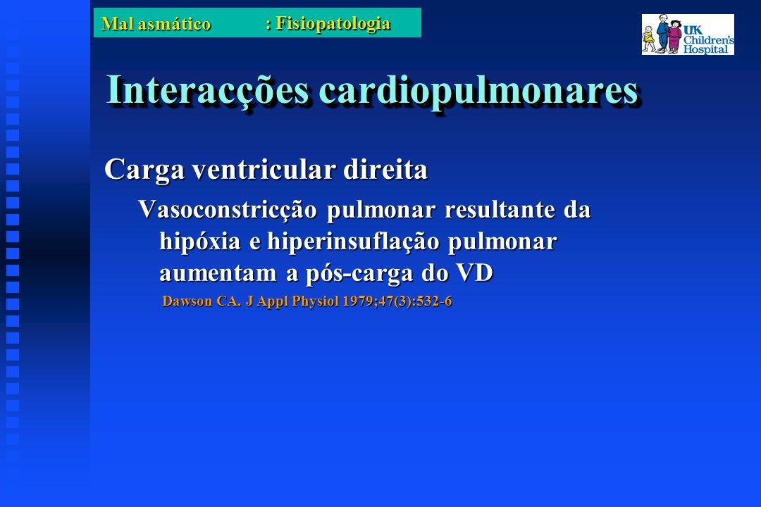 Mal asmático Interacções cardiopulmonares Carga ventricular direita Vasoconstricção pulmonar resultante da hipóxia e hiperinsuflação pulmonar aumentam a pós-carga do VD Dawson CA.