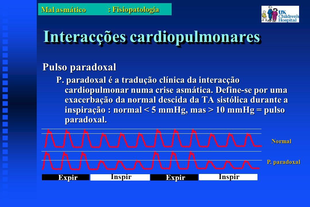 Mal asmático Interacções cardiopulmonares Pulso paradoxal P.