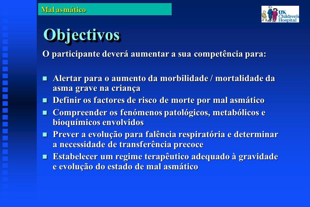 Mal asmático Anestésicos inalados Halotano, isoflurano têm efeito broncodilatador Halotano pode causar hipotensão, disrritmia Requer sistema de exaustão, monitorização gasimétrica contínua : Tratamento