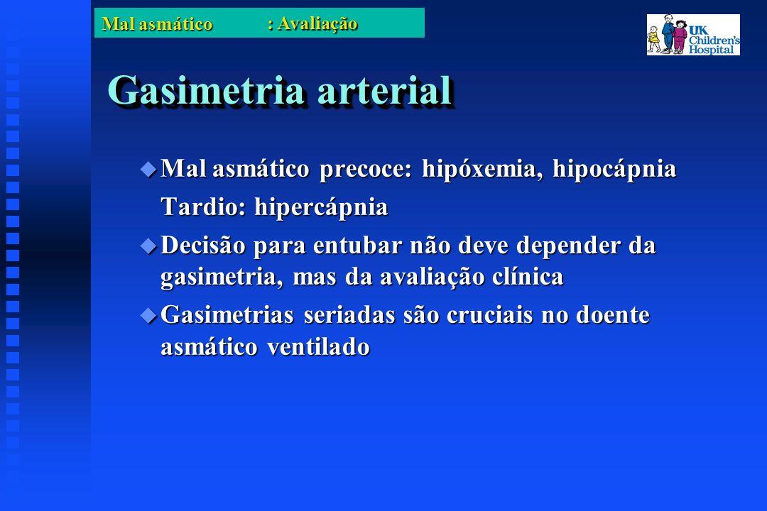 Mal asmático Gasimetria arterial Mal asmático precoce: hipóxemia, hipocápnia Mal asmático precoce: hipóxemia, hipocápnia Tardio: hipercápnia Decisão para entubar não deve depender da gasimetria, mas da avaliação clínica Decisão para entubar não deve depender da gasimetria, mas da avaliação clínica Gasimetrias seriadas são cruciais no doente asmático ventilado Gasimetrias seriadas são cruciais no doente asmático ventilado : Avaliação