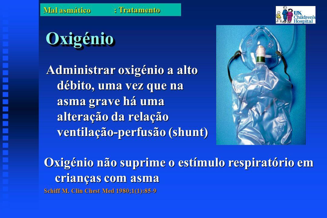 Mal asmático OxigénioOxigénio Administrar oxigénio a alto débito, uma vez que na asma grave há uma alteração da relação ventilação-perfusão (shunt) Oxigénio não suprime o estímulo respiratório em crianças com asma Schiff M.