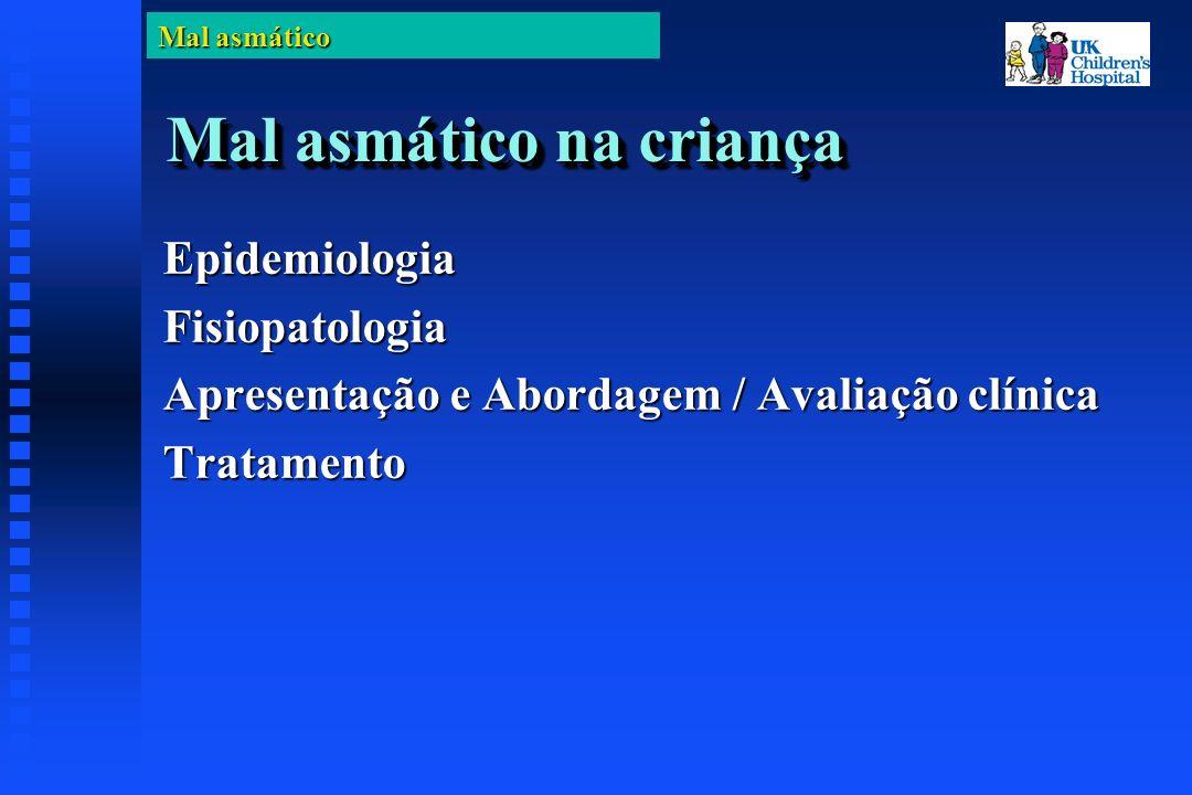 Mal asmático Mal asmático na criança EpidemiologiaPrevalênciaMorbilidadeMortalidade Factores de risco Fisiopatologia Apresentação e abordagem / avaliação clínica Tratamento