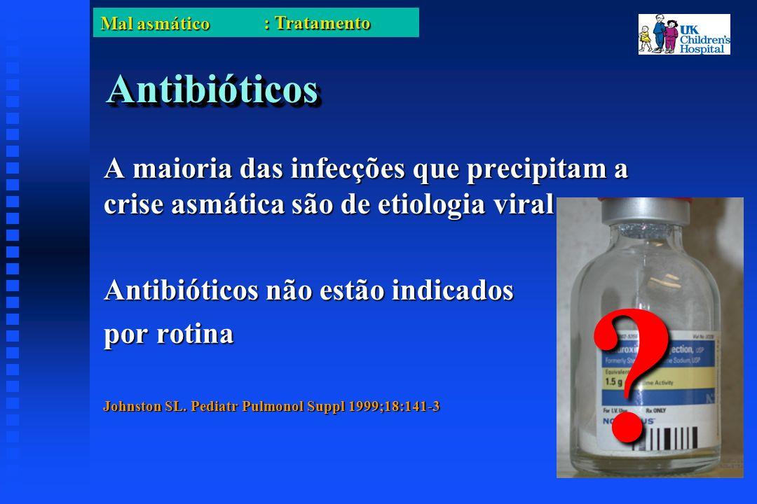 Mal asmático AntibióticosAntibióticos A maioria das infecções que precipitam a crise asmática são de etiologia viral Antibióticos não estão indicados por rotina Johnston SL.