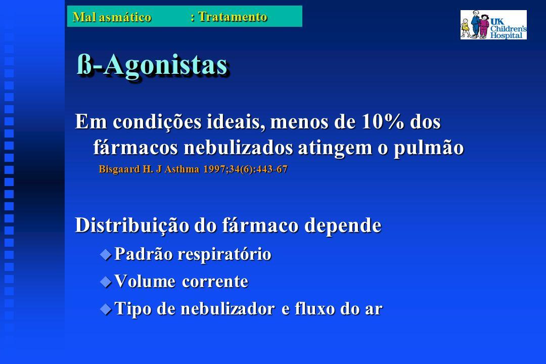 Mal asmático ß-Agonistasß-Agonistas Em condições ideais, menos de 10% dos fármacos nebulizados atingem o pulmão Bisgaard H.