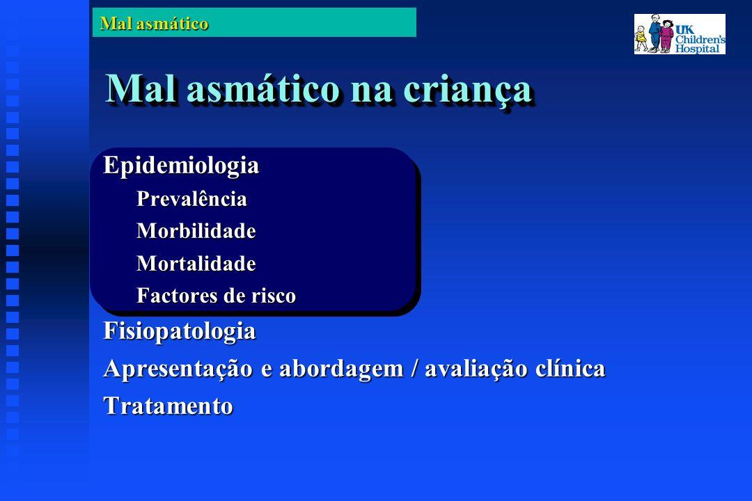 Mal asmático Score Clínico 0 1 2 0 1 2 Cianose ou Ausente Em ar ambiente Com FiO2 40% Cianose ou Ausente Em ar ambiente Com FiO2 40% PaO 2 (mmHg) >70 em ar 70 em ar < 70 em ar < 70 com FiO2 40% Múrmurio Normal Desigual ou Ausente vesicular diminuído Múrmurio Normal Desigual ou Ausente vesicular diminuído Sibilos Ausente Moderado Marcado Sibilos Ausente Moderado Marcado Função cerebral Normal Obnubilação ouComa Função cerebral Normal Obnubilação ouComa agitação agitação 5 = falência resp eminente 5 = falência resp eminente : Avaliação Wood DW.