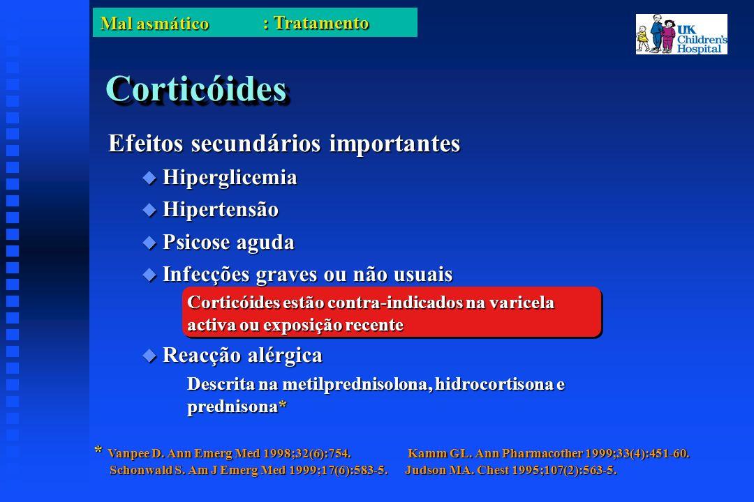 Mal asmático CorticóidesCorticóides Efeitos secundários importantes Hiperglicemia Hiperglicemia Hipertensão Hipertensão Psicose aguda Psicose aguda Infecções graves ou não usuais Infecções graves ou não usuais Corticóides estão contra-indicados na varicela activa ou exposição recente Reacção alérgica Reacção alérgica Descrita na metilprednisolona, hidrocortisona e prednisona* * Vanpee D.