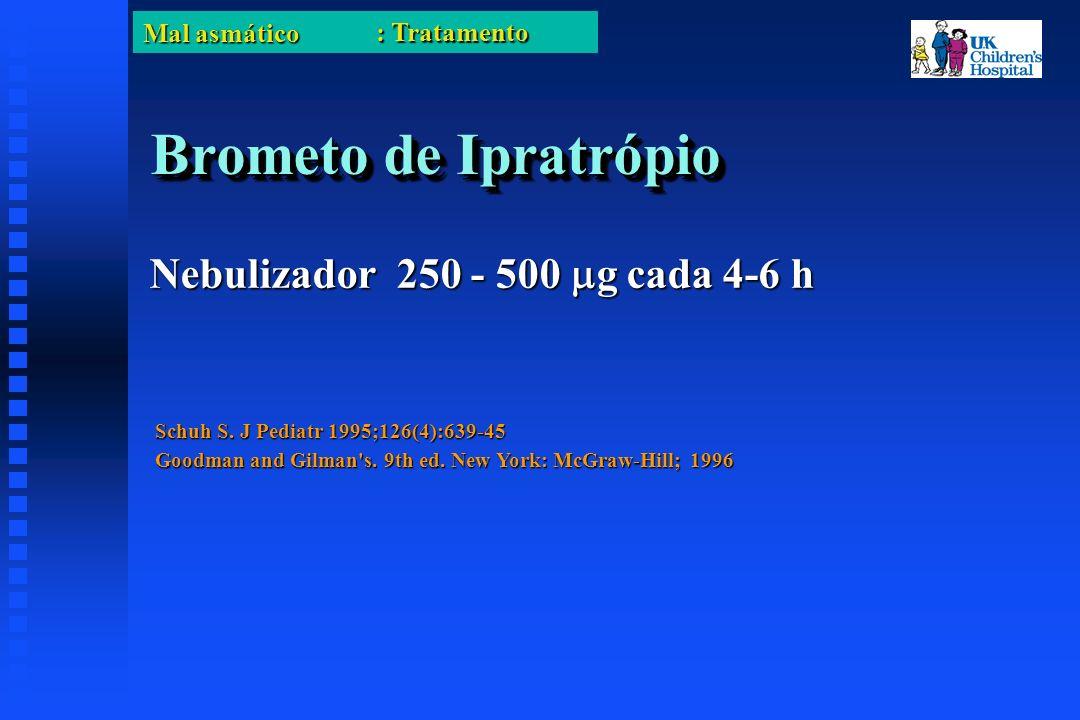 Mal asmático Brometo de Ipratrópio Nebulizador 250 - 500 g cada 4-6 h : Tratamento Schuh S.
