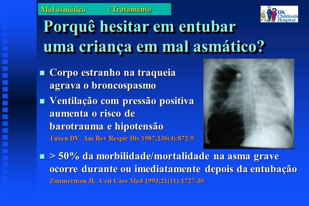 Mal asmático Porquê hesitar em entubar uma criança em mal asmático.