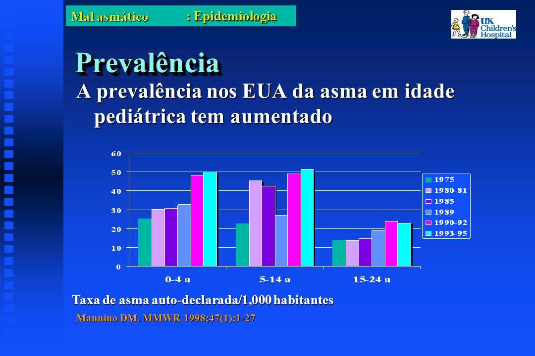 Mal asmático Bibliografia sugerida (parte 2): 11.Klein-Gitelman MS, Pachman LM.