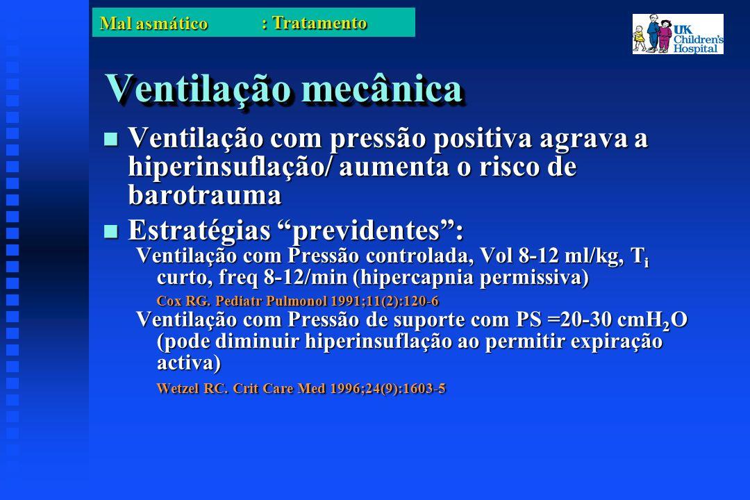 Mal asmático Ventilação mecânica Ventilação com pressão positiva agrava a hiperinsuflação/ aumenta o risco de barotrauma Ventilação com pressão positiva agrava a hiperinsuflação/ aumenta o risco de barotrauma Estratégias previdentes: Estratégias previdentes: Ventilação com Pressão controlada, Vol 8-12 ml/kg, T i curto, freq 8-12/min (hipercapnia permissiva) Cox RG.