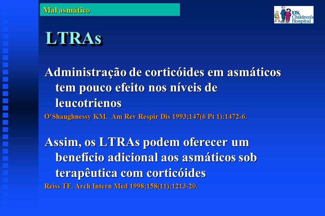 Mal asmático LTRAsLTRAs Administração de corticóides em asmáticos tem pouco efeito nos níveis de leucotrienos O Shaughnessy KM.