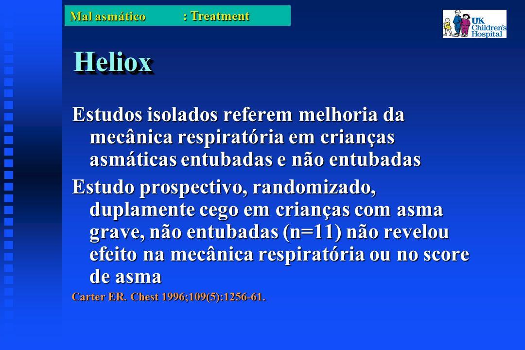 Mal asmático HelioxHeliox Estudos isolados referem melhoria da mecânica respiratória em crianças asmáticas entubadas e não entubadas Estudo prospectivo, randomizado, duplamente cego em crianças com asma grave, não entubadas (n=11) não revelou efeito na mecânica respiratória ou no score de asma Carter ER.