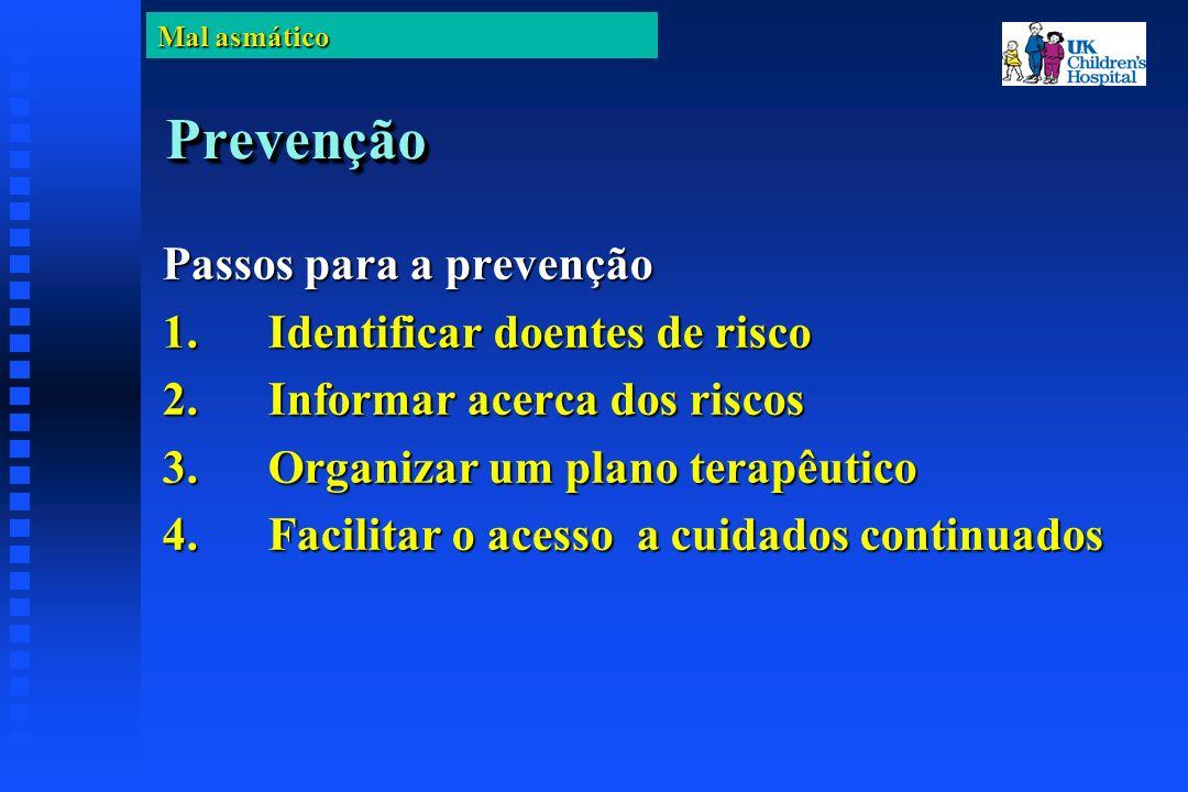 Mal asmático PrevençãoPrevenção Passos para a prevenção 1.Identificar doentes de risco 2.Informar acerca dos riscos 3.Organizar um plano terapêutico 4.Facilitar o acesso a cuidados continuados