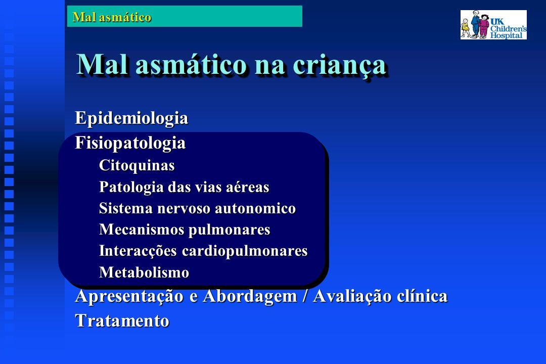 Mal asmático Mal asmático na criança EpidemiologiaFisiopatologiaCitoquinas Patologia das vias aéreas Sistema nervoso autonomico Mecanismos pulmonares Interacções cardiopulmonares Metabolismo Apresentação e Abordagem / Avaliação clínica Tratamento