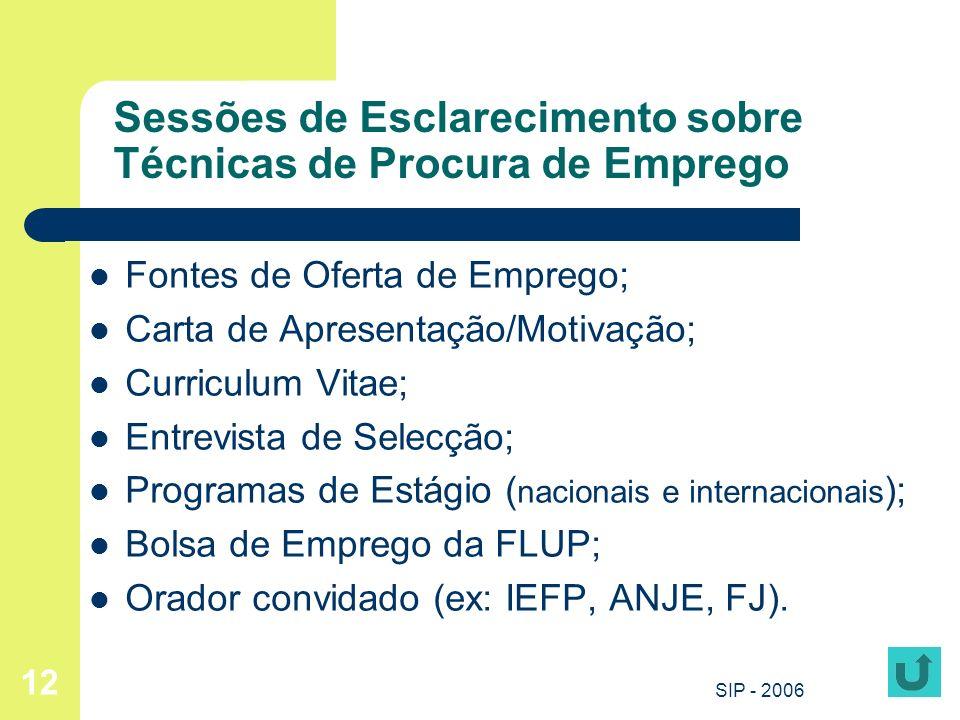 SIP - 2006 12 Sessões de Esclarecimento sobre Técnicas de Procura de Emprego Fontes de Oferta de Emprego; Carta de Apresentação/Motivação; Curriculum