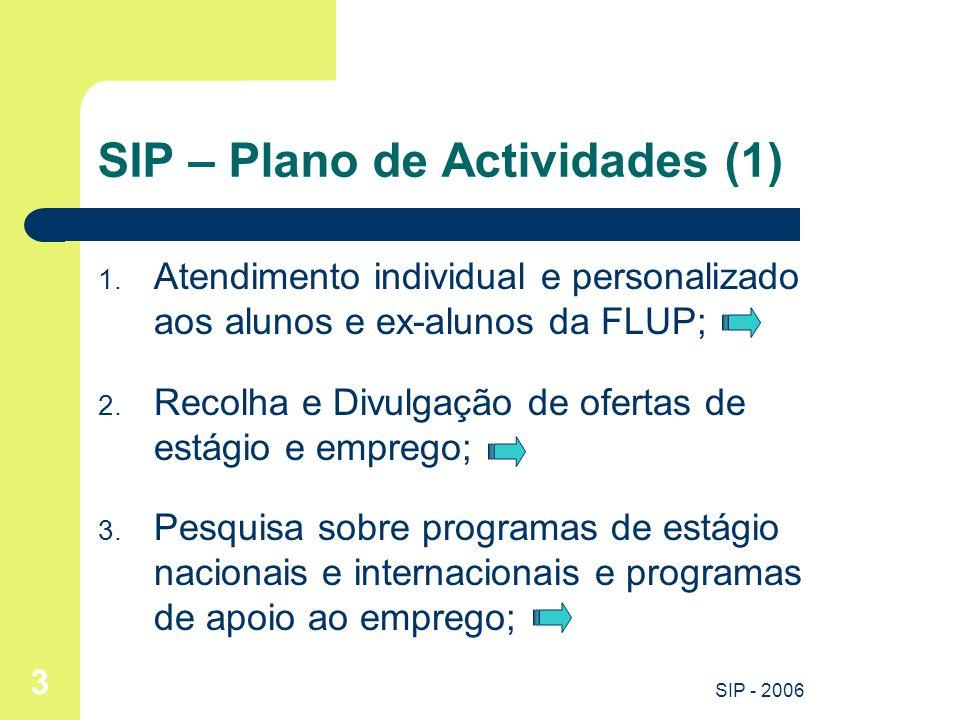 SIP - 2006 3 SIP – Plano de Actividades (1) 1. Atendimento individual e personalizado aos alunos e ex-alunos da FLUP; 2. Recolha e Divulgação de ofert