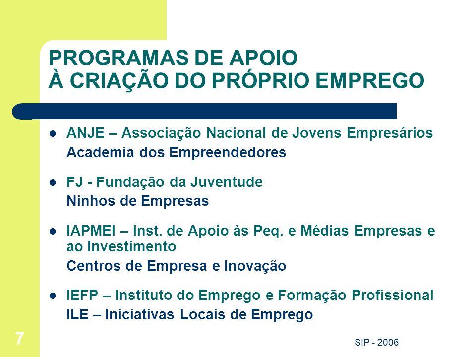 SIP - 2006 7 PROGRAMAS DE APOIO À CRIAÇÃO DO PRÓPRIO EMPREGO ANJE – Associação Nacional de Jovens Empresários Academia dos Empreendedores FJ - Fundaçã
